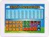 фото S+S Toys Планшет обучающий EH80067R