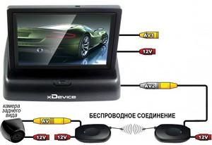 фото Комплект камер xDevice CarKit-4