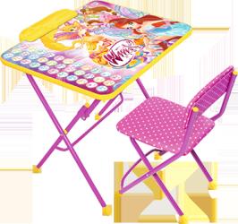 Письменный стол НИКА Winx Азбука В3А SotMarket.ru 2060.000