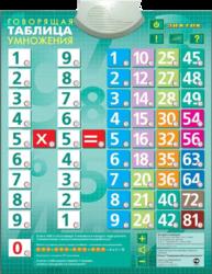 Знаток Говорящая таблица умножения PL-03-UM SotMarket.ru 1190.000