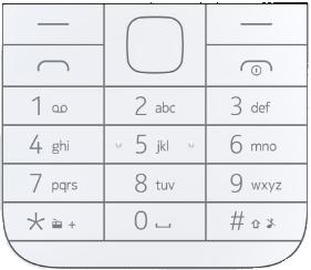 Фото клавиатуры для Nokia 225